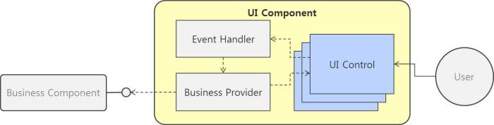 UI컴포넌트설계1